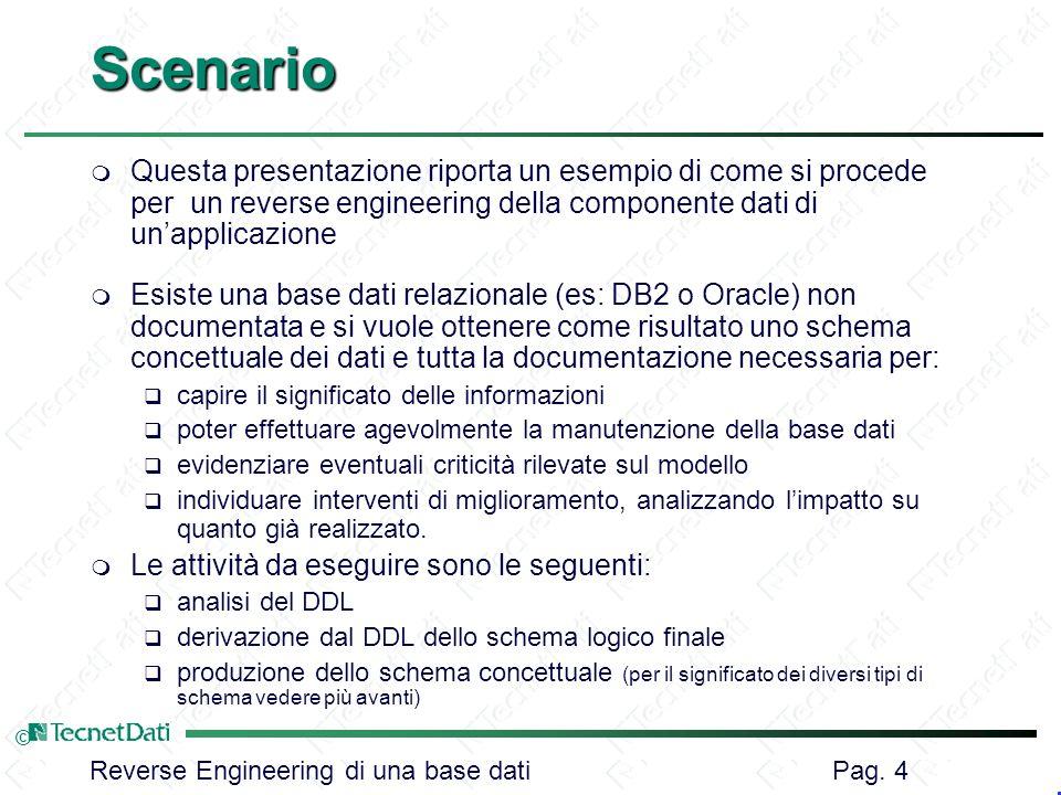 Scenario Questa presentazione riporta un esempio di come si procede per un reverse engineering della componente dati di un'applicazione.