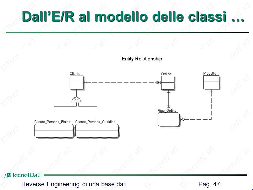 Dall'E/R al modello delle classi …