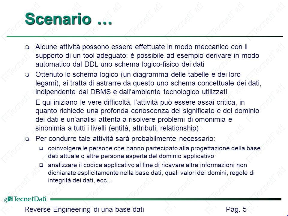Scenario …
