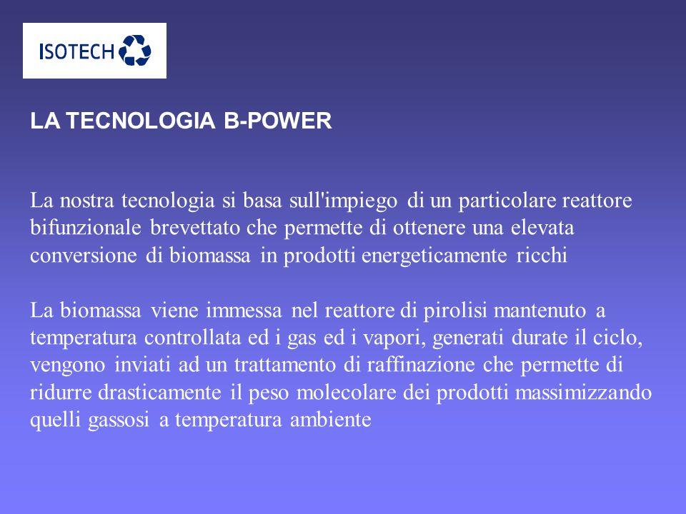 LA TECNOLOGIA B-POWER