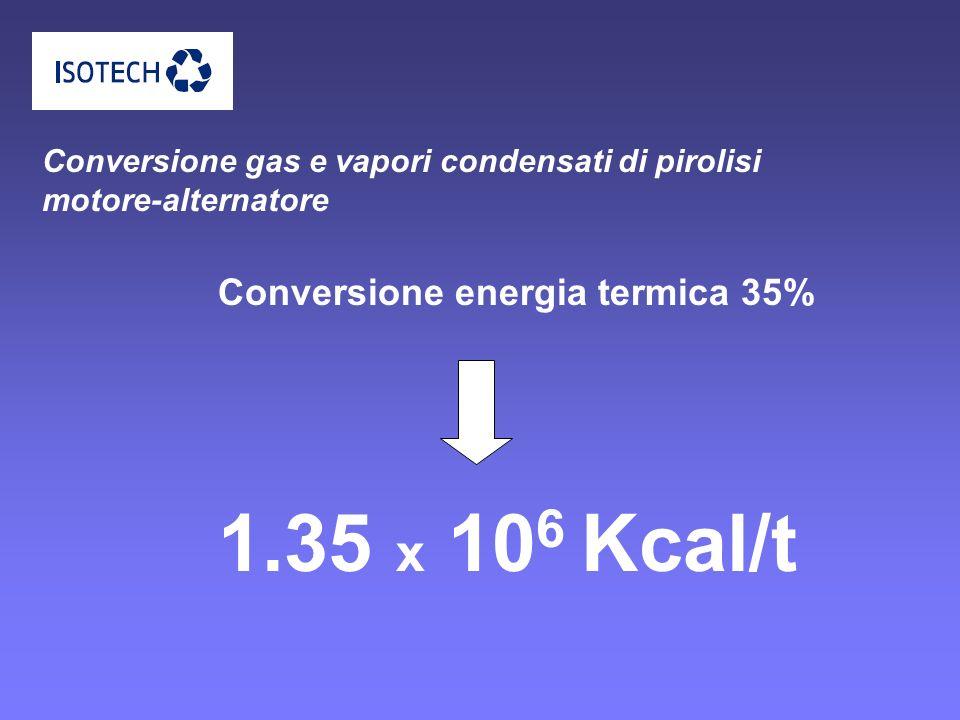 1.35 x 106 Kcal/t Conversione energia termica 35%