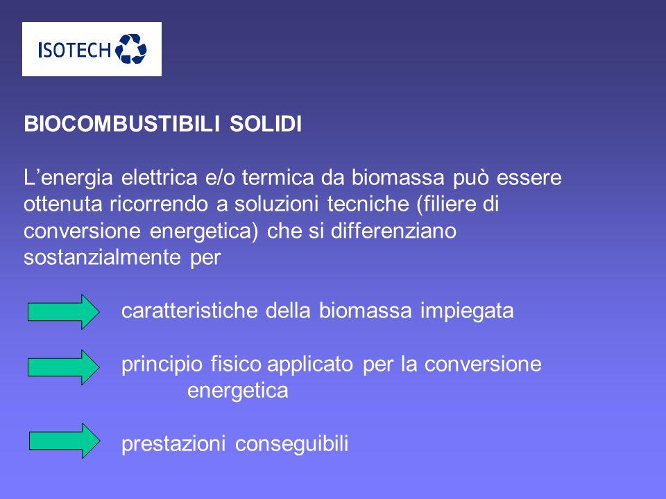 BIOCOMBUSTIBILI SOLIDI L'energia elettrica e/o termica da biomassa può essere ottenuta ricorrendo a soluzioni tecniche (filiere di conversione energetica) che si differenziano sostanzialmente per caratteristiche della biomassa impiegata principio fisico applicato per la conversione energetica prestazioni conseguibili