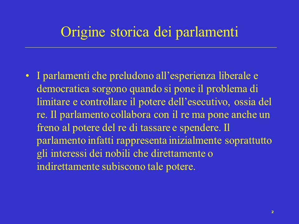 Origine storica dei parlamenti
