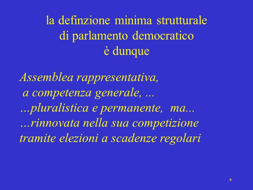 la definzione minima strutturale di parlamento democratico è dunque