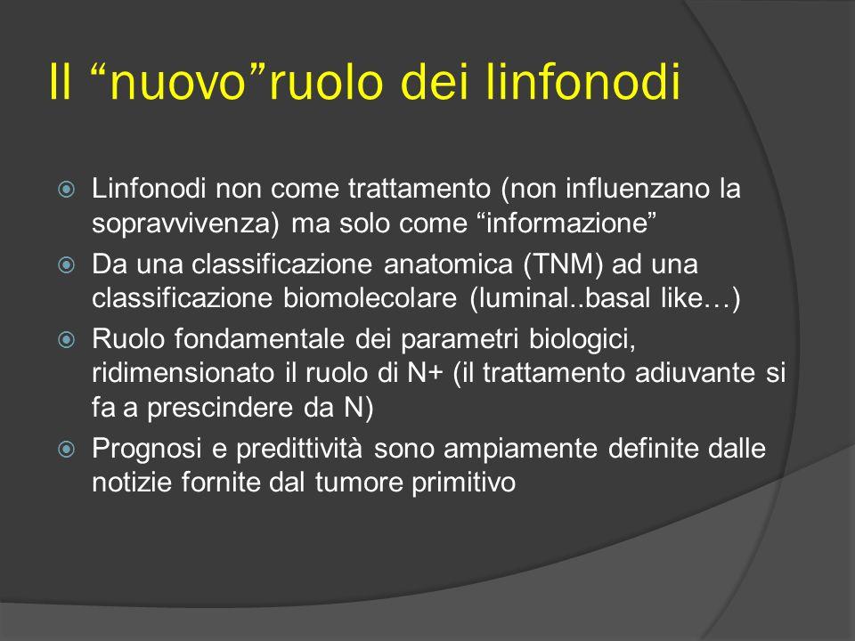 Il nuovo ruolo dei linfonodi
