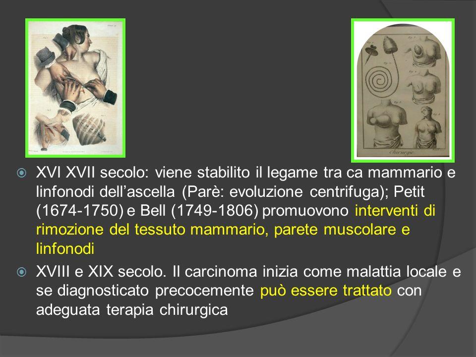 XVI XVII secolo: viene stabilito il legame tra ca mammario e linfonodi dell'ascella (Parè: evoluzione centrifuga); Petit (1674-1750) e Bell (1749-1806) promuovono interventi di rimozione del tessuto mammario, parete muscolare e linfonodi
