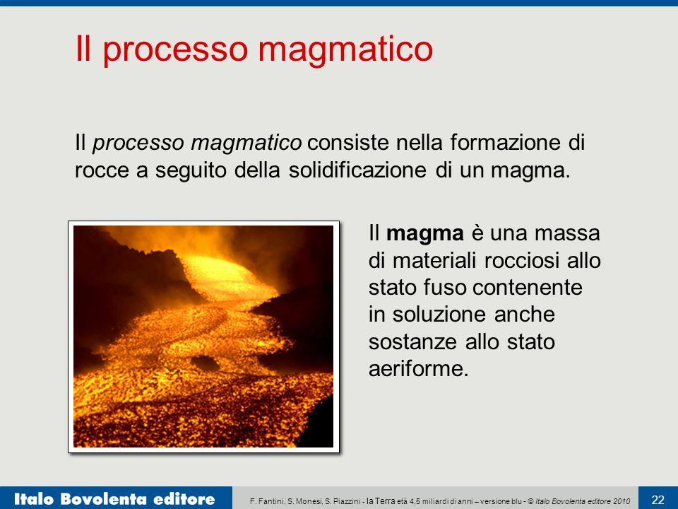 Il processo magmatico Il processo magmatico consiste nella formazione di rocce a seguito della solidificazione di un magma.