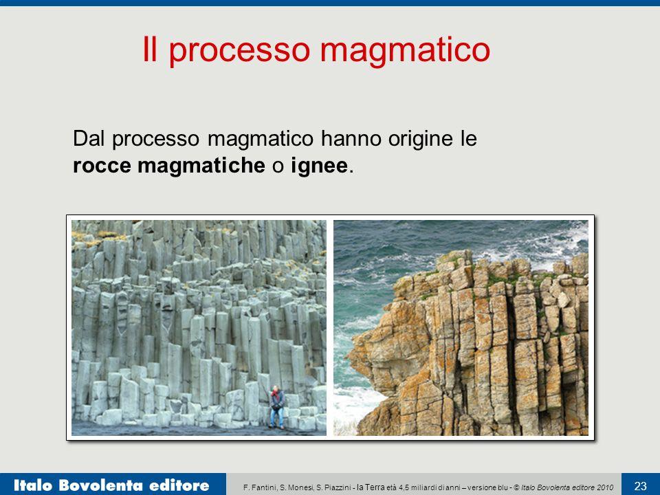 Il processo magmatico Dal processo magmatico hanno origine le rocce magmatiche o ignee. 23