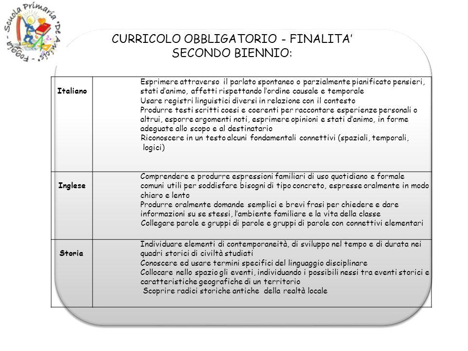CURRICOLO OBBLIGATORIO - FINALITA' SECONDO BIENNIO: