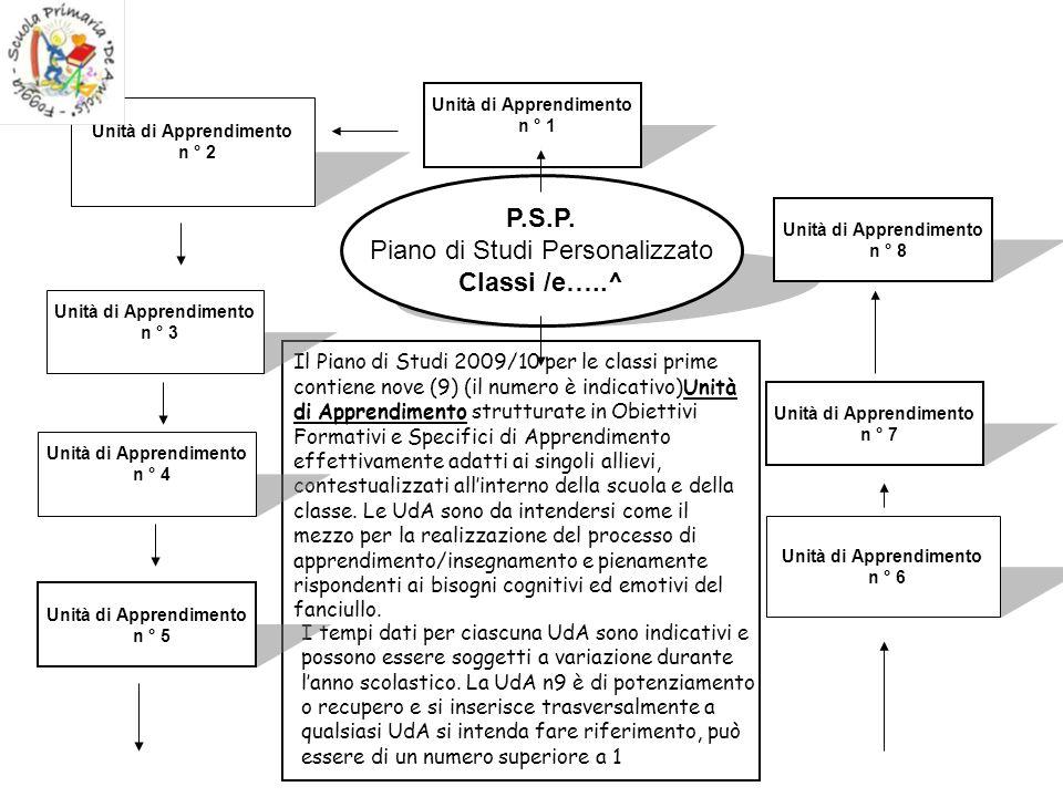 Piano di Studi Personalizzato Classi /e…..^