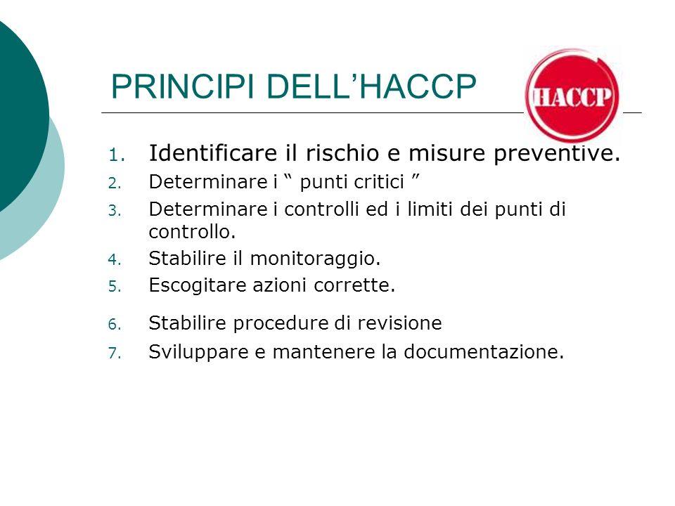 PRINCIPI DELL'HACCP Identificare il rischio e misure preventive.