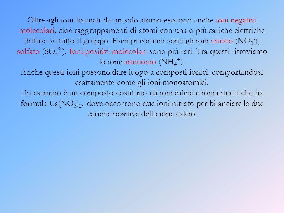 Oltre agli ioni formati da un solo atomo esistono anche ioni negativi molecolari, cioè raggruppamenti di atomi con una o più cariche elettriche diffuse su tutto il gruppo. Esempi comuni sono gli ioni nitrato (NO3-), solfato (SO42-). Ioni positivi molecolari sono più rari. Tra questi ritroviamo lo ione ammonio (NH4+).