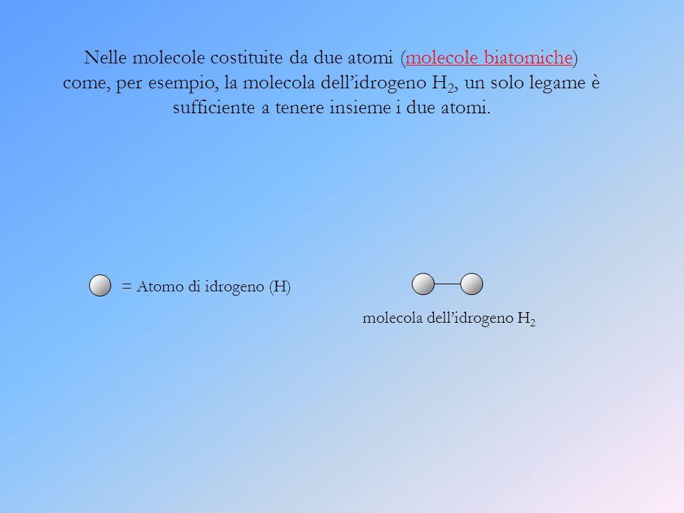 molecola dell'idrogeno H2