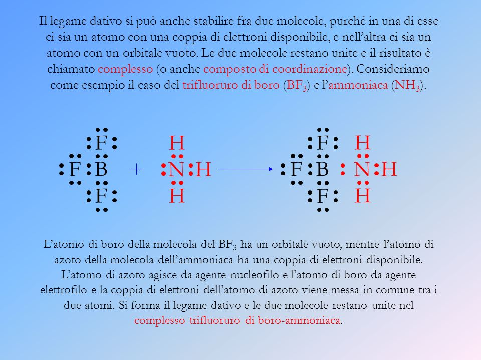 Il legame dativo si può anche stabilire fra due molecole, purché in una di esse ci sia un atomo con una coppia di elettroni disponibile, e nell'altra ci sia un atomo con un orbitale vuoto. Le due molecole restano unite e il risultato è chiamato complesso (o anche composto di coordinazione). Consideriamo come esempio il caso del trifluoruro di boro (BF3) e l'ammoniaca (NH3).