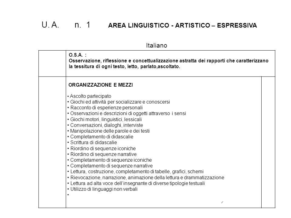 U. A. n. 1 AREA LINGUISTICO - ARTISTICO – ESPRESSIVA