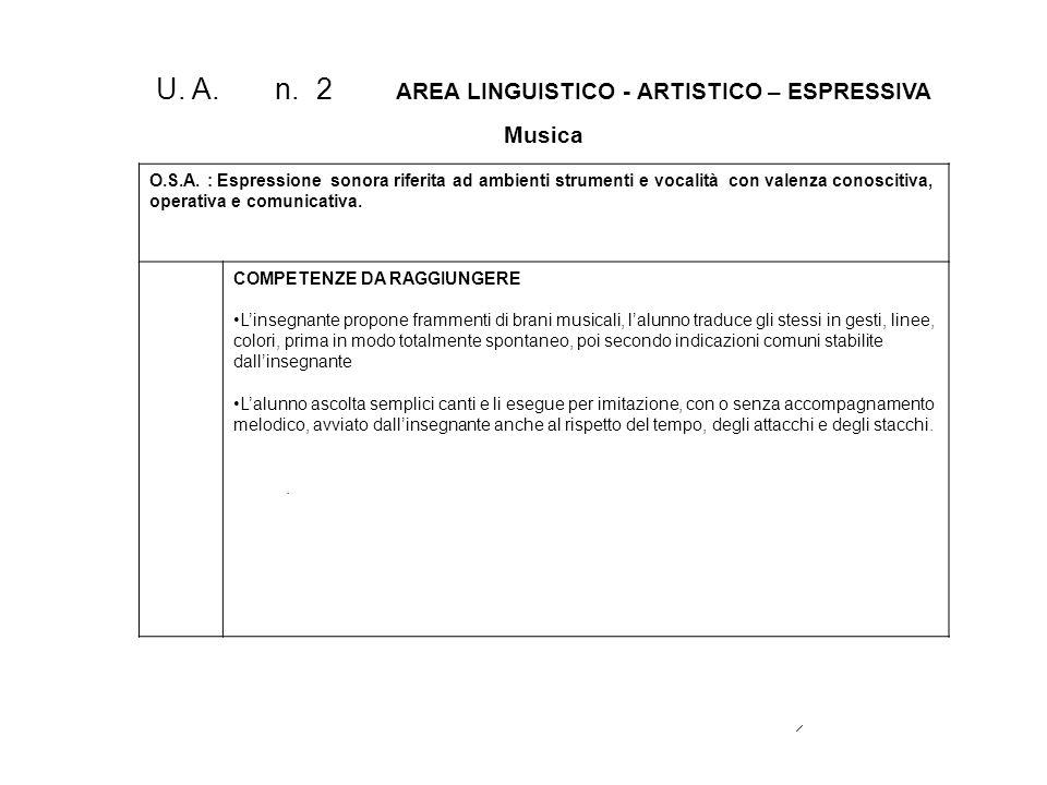 U. A. n. 2 AREA LINGUISTICO - ARTISTICO – ESPRESSIVA