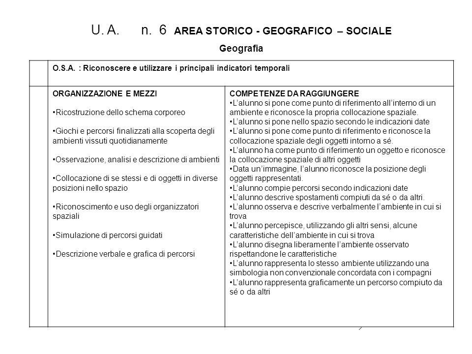 U. A. n. 6 AREA STORICO - GEOGRAFICO – SOCIALE