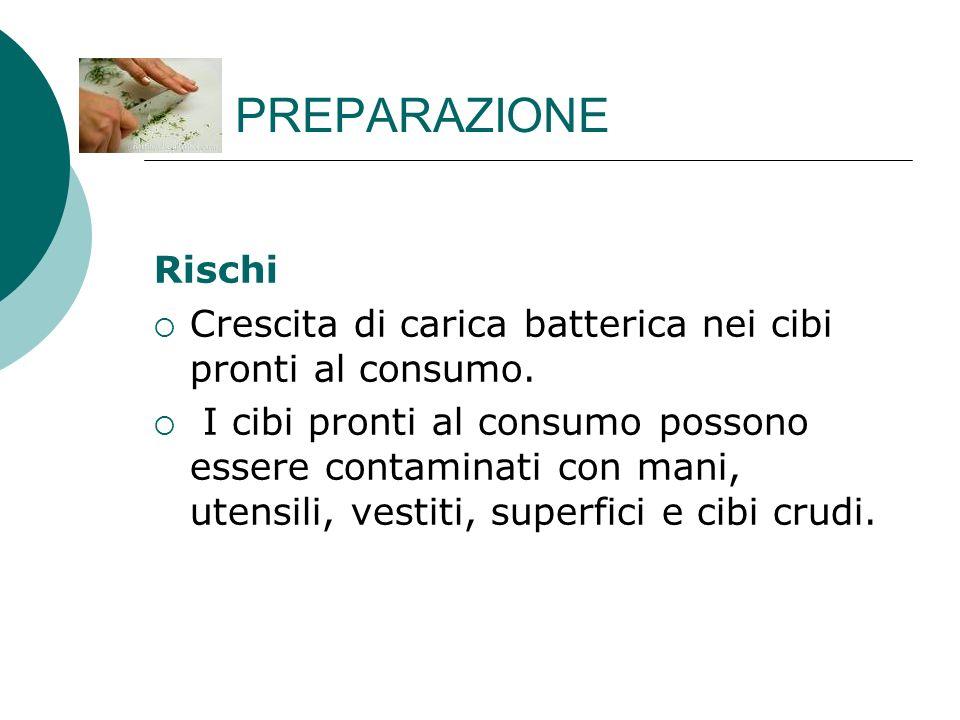 PREPARAZIONE Rischi. Crescita di carica batterica nei cibi pronti al consumo.