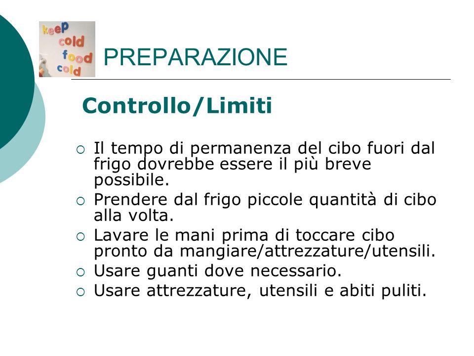 PREPARAZIONE Controllo/Limiti