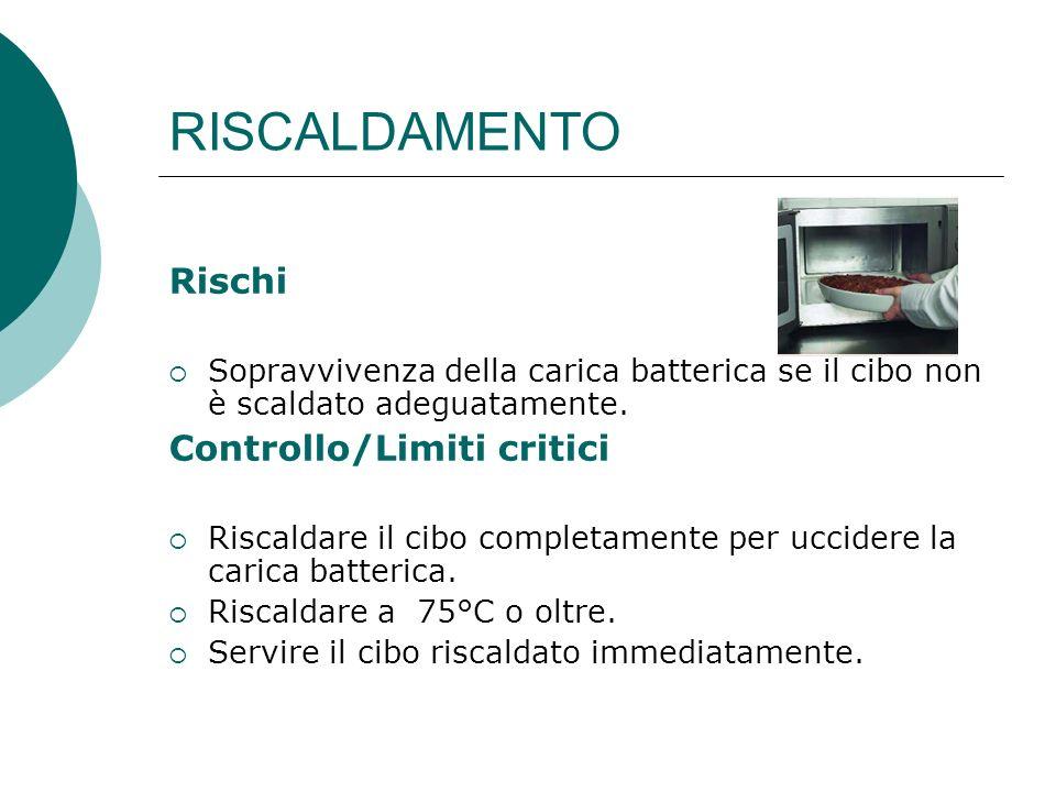 RISCALDAMENTO Rischi Controllo/Limiti critici