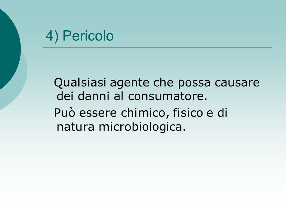 4) Pericolo Qualsiasi agente che possa causare dei danni al consumatore.