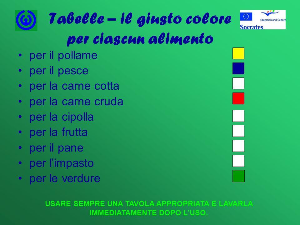 Tabelle – il giusto colore per ciascun alimento
