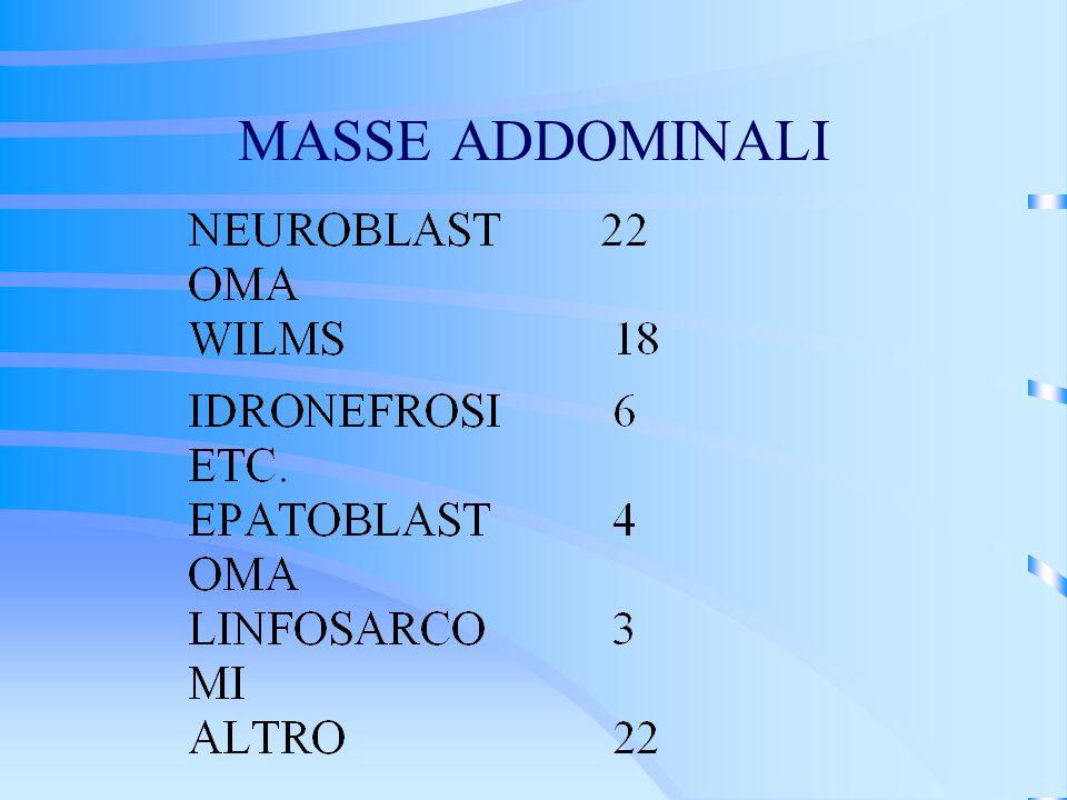 MASSE ADDOMINALI