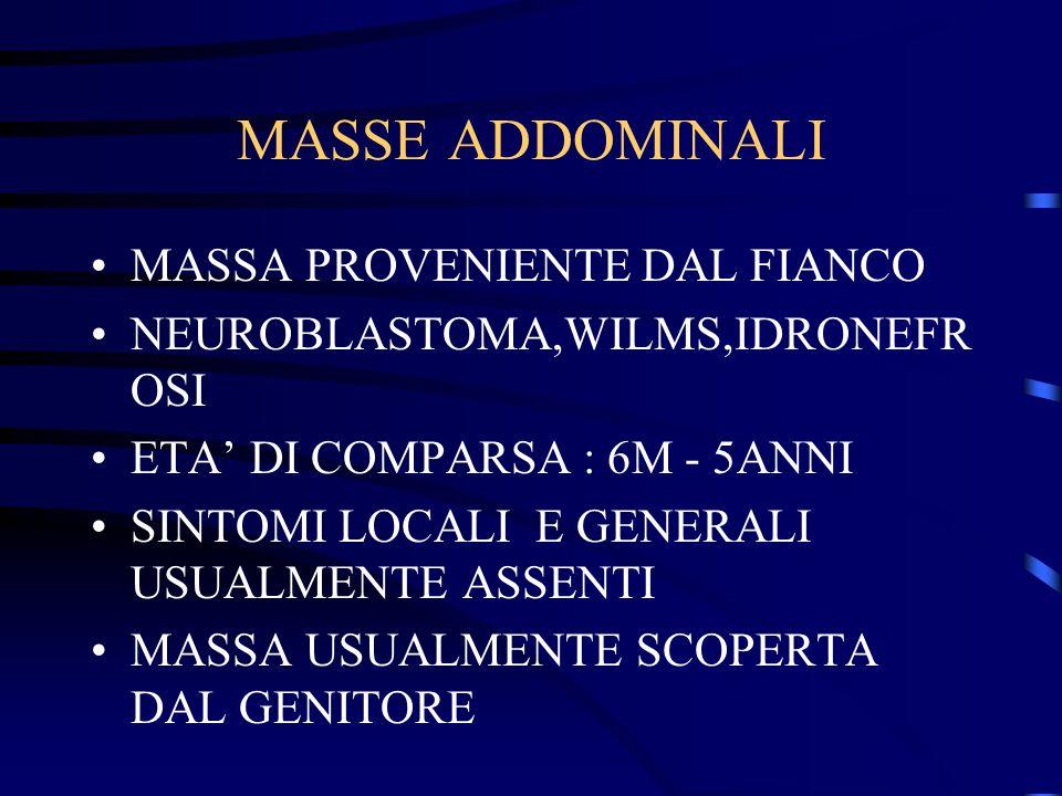 MASSE ADDOMINALI MASSA PROVENIENTE DAL FIANCO