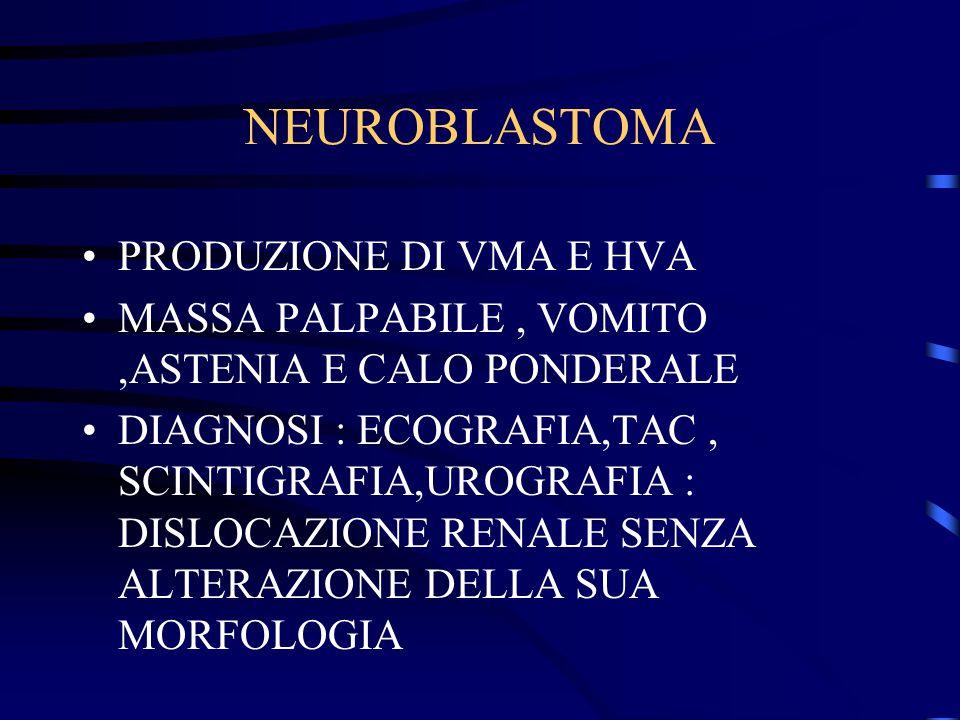NEUROBLASTOMA PRODUZIONE DI VMA E HVA