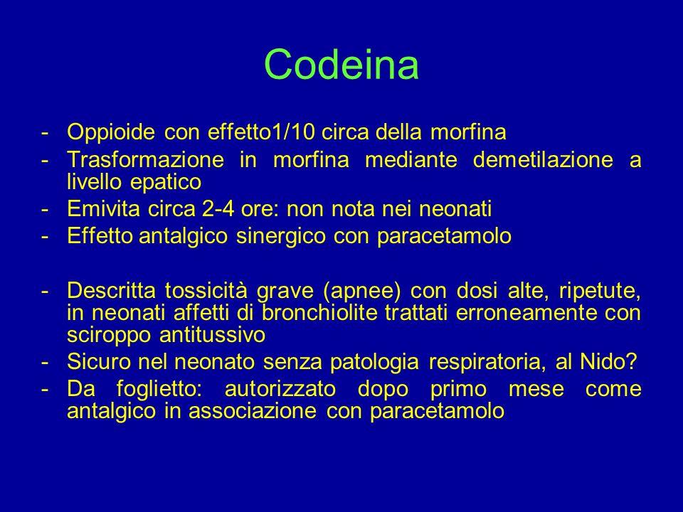 Codeina Oppioide con effetto1/10 circa della morfina