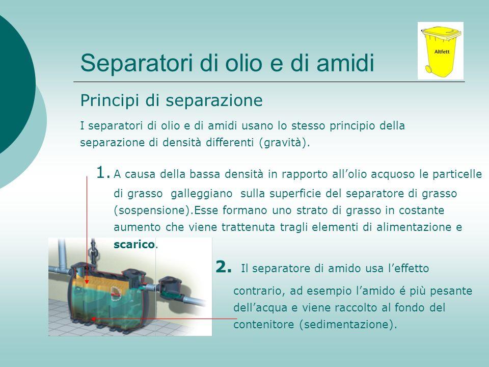 Separatori di olio e di amidi