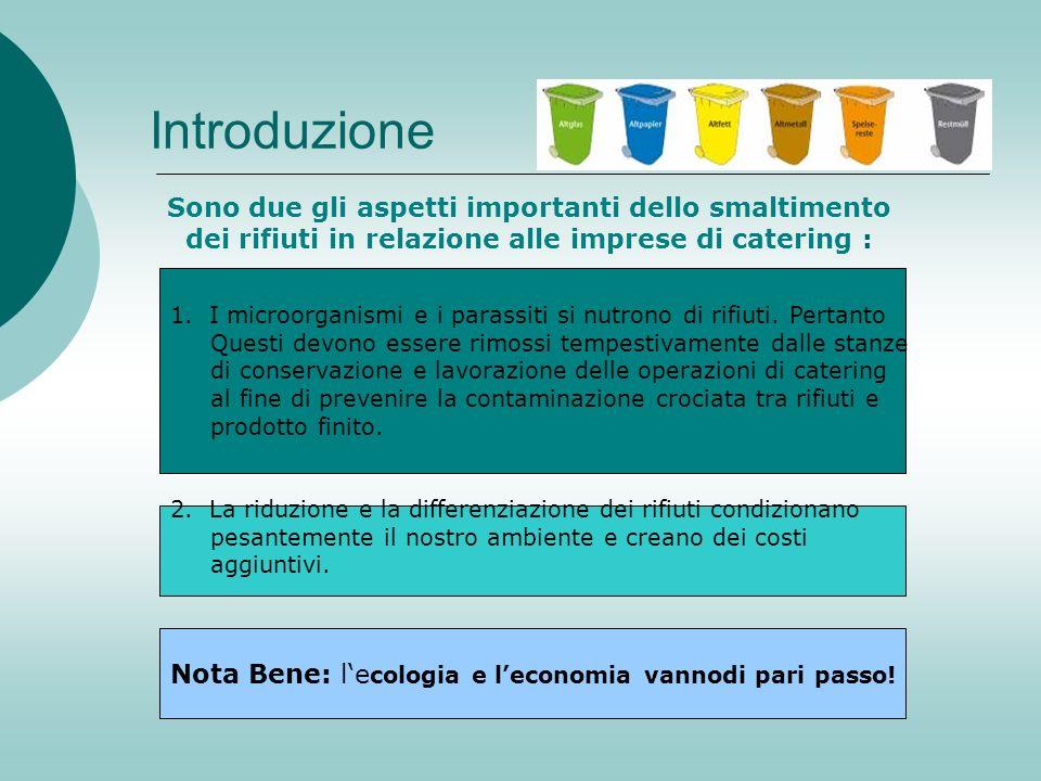 Introduzione Sono due gli aspetti importanti dello smaltimento dei rifiuti in relazione alle imprese di catering :