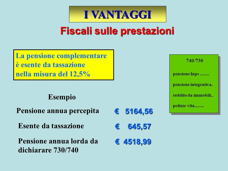 Fiscali sulle prestazioni