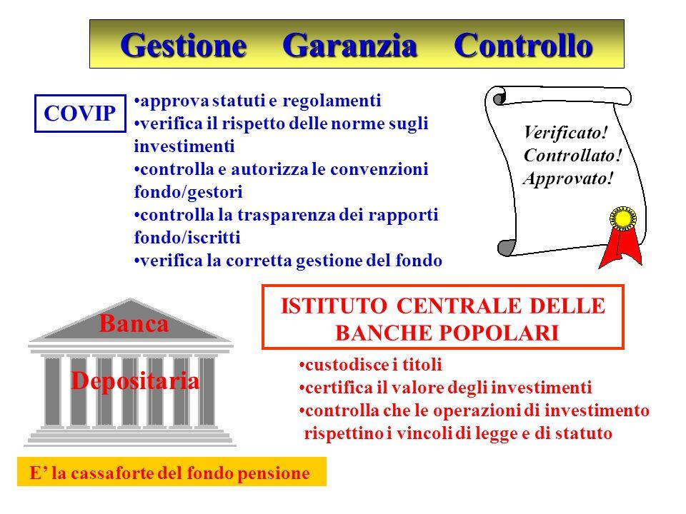 Gestione Garanzia Controllo ISTITUTO CENTRALE DELLE
