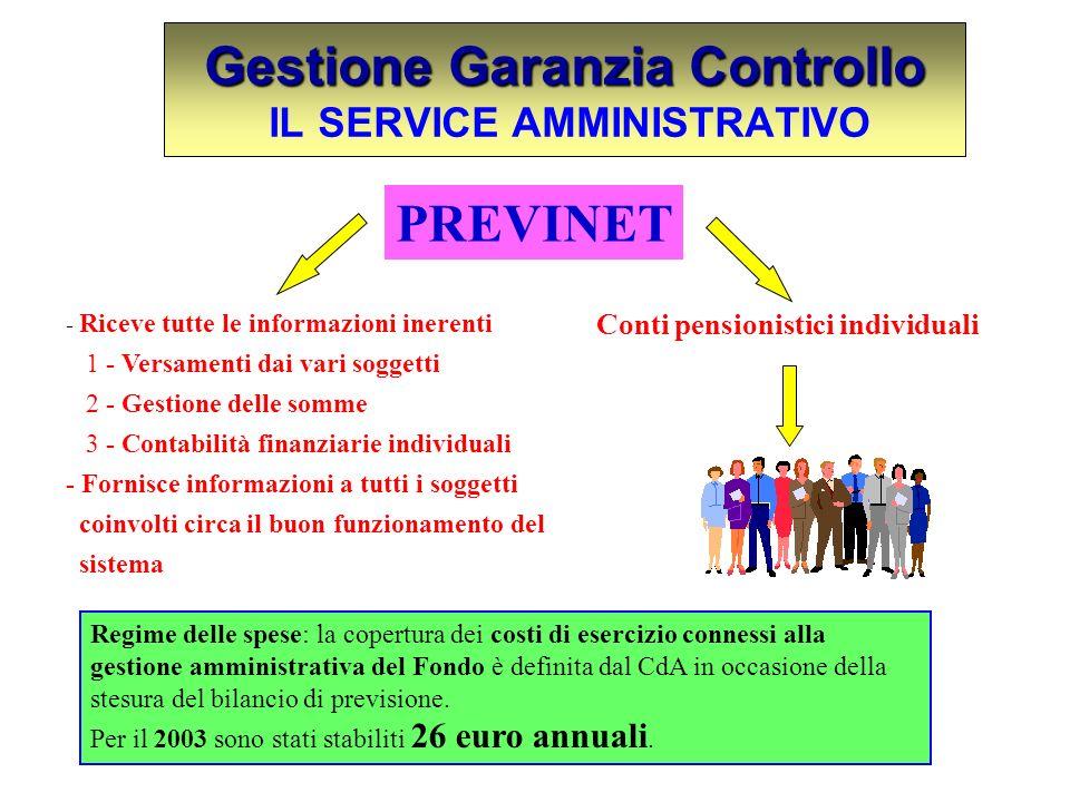 Gestione Garanzia Controllo IL SERVICE AMMINISTRATIVO
