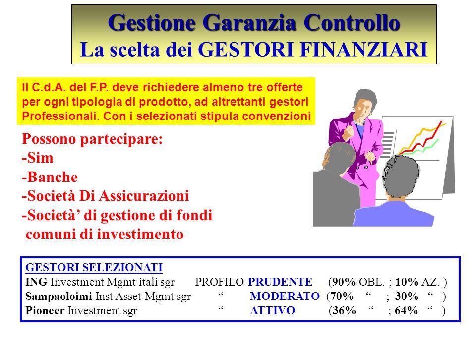 Gestione Garanzia Controllo La scelta dei GESTORI FINANZIARI