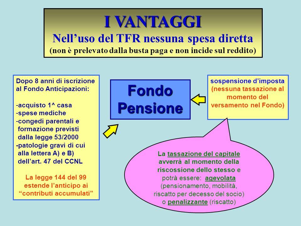 I VANTAGGI Fondo Pensione Nell'uso del TFR nessuna spesa diretta