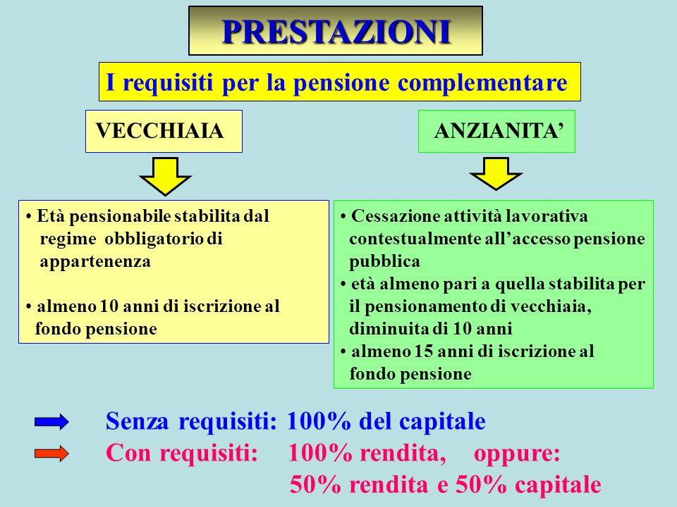 PRESTAZIONI I requisiti per la pensione complementare