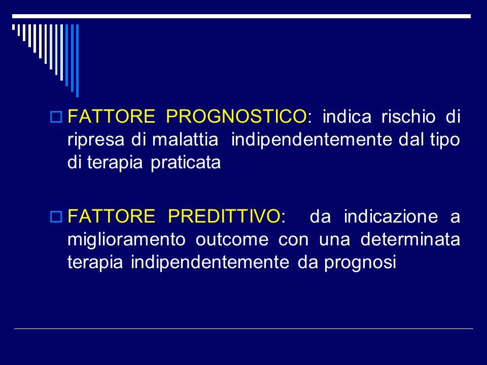 FATTORE PROGNOSTICO: indica rischio di ripresa di malattia indipendentemente dal tipo di terapia praticata