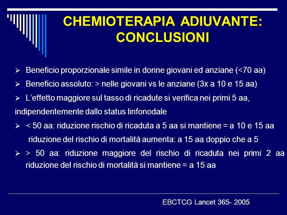 CHEMIOTERAPIA ADIUVANTE: CONCLUSIONI