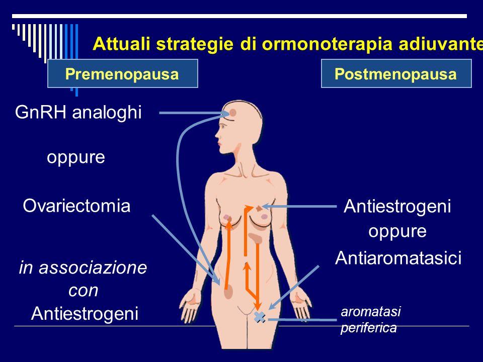 Attuali strategie di ormonoterapia adiuvante