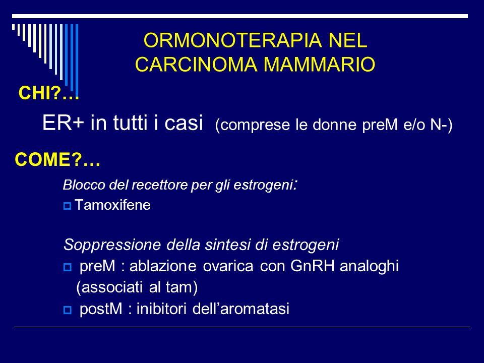ORMONOTERAPIA NEL CARCINOMA MAMMARIO