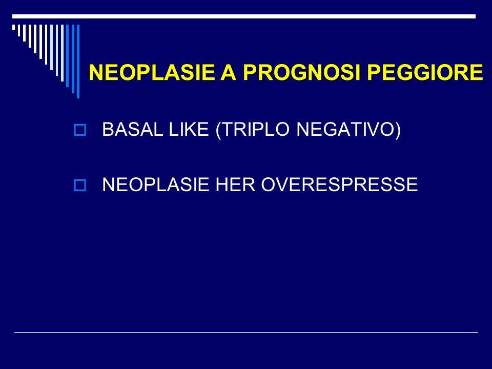 NEOPLASIE A PROGNOSI PEGGIORE
