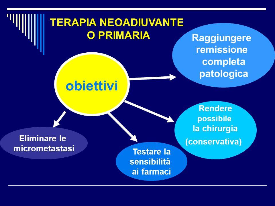 obiettivi TERAPIA NEOADIUVANTE O PRIMARIA Raggiungere remissione