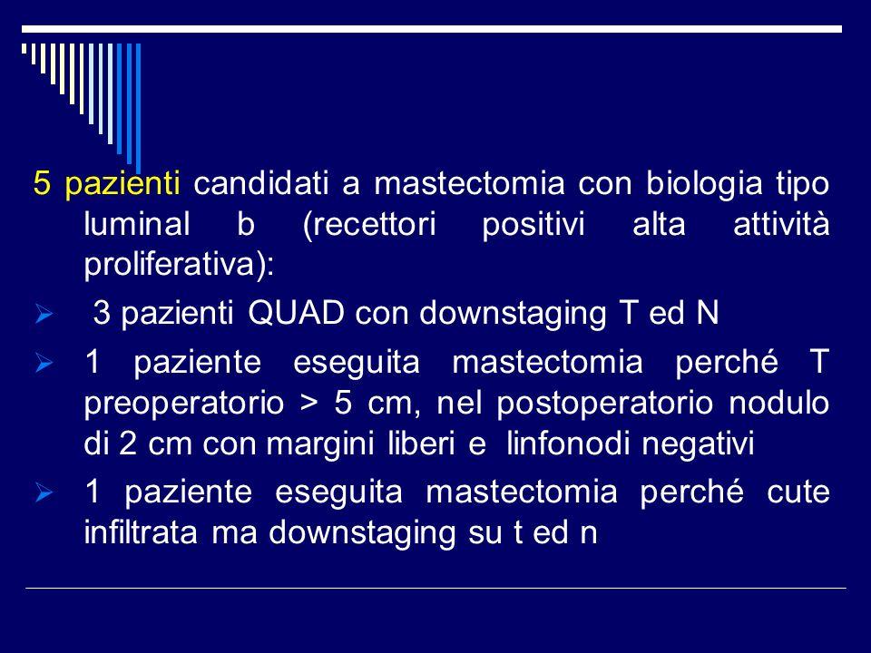 5 pazienti candidati a mastectomia con biologia tipo luminal b (recettori positivi alta attività proliferativa):