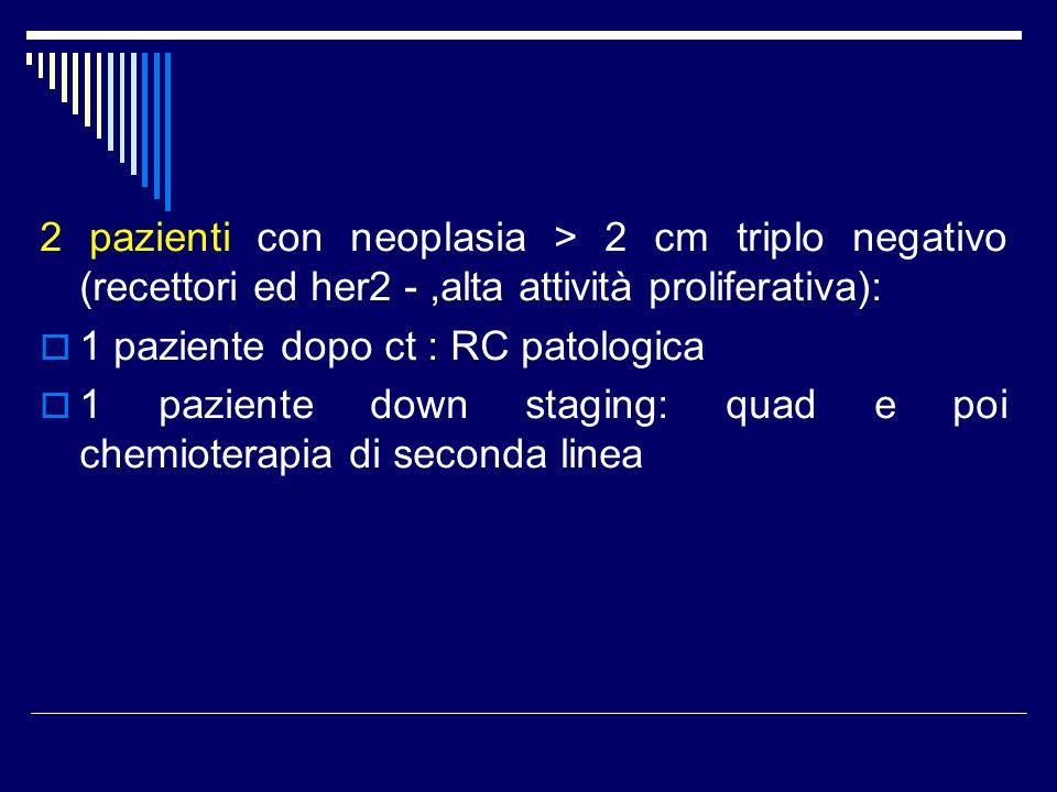 2 pazienti con neoplasia > 2 cm triplo negativo (recettori ed her2 - ,alta attività proliferativa): 1 paziente dopo ct : RC patologica.
