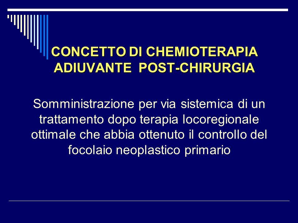 CONCETTO DI CHEMIOTERAPIA ADIUVANTE POST-CHIRURGIA