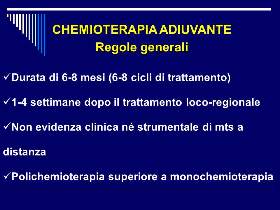 CHEMIOTERAPIA ADIUVANTE