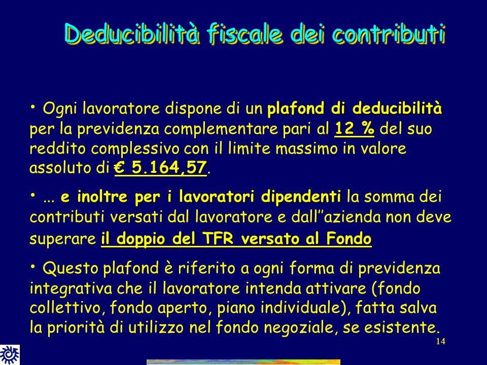 Deducibilità fiscale dei contributi