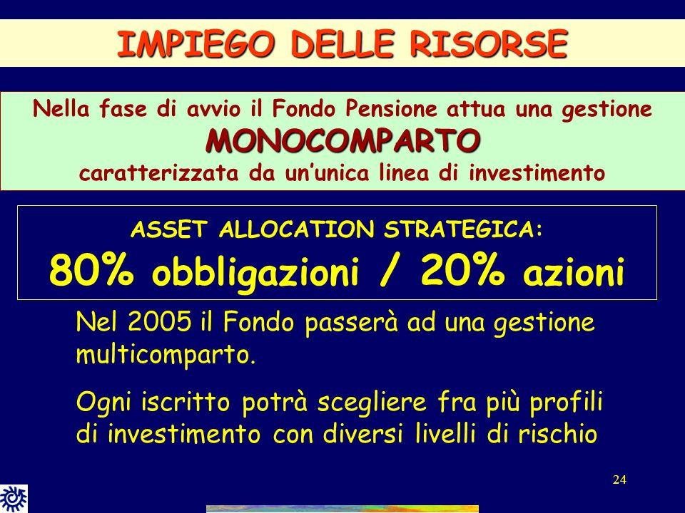 80% obbligazioni / 20% azioni
